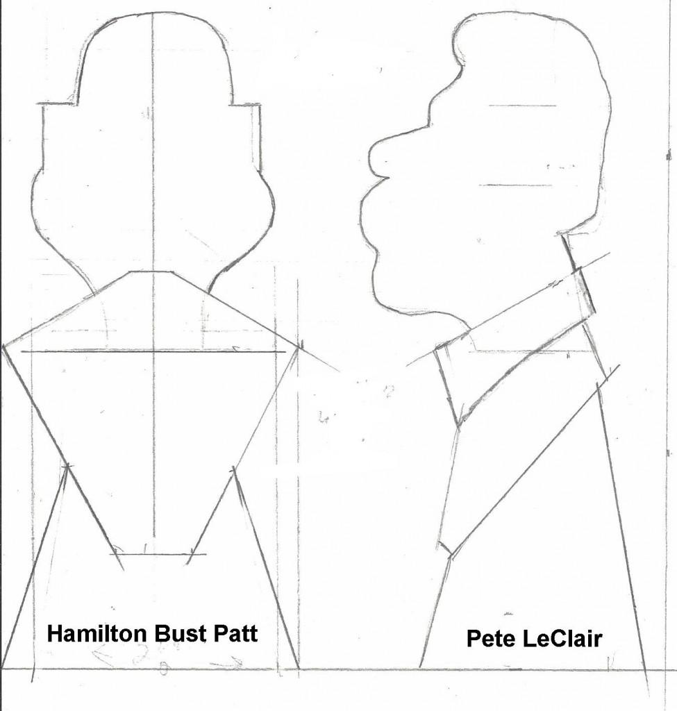Hamilton Pattern